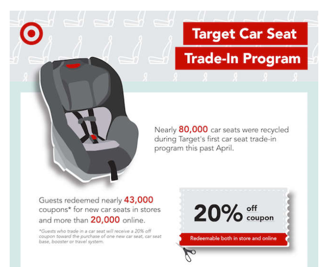 Target Champaign Urbana Car Seat Recycling