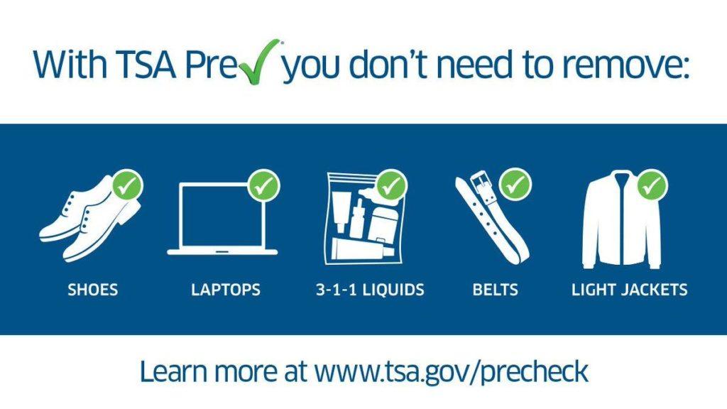 What is tsa pre mean